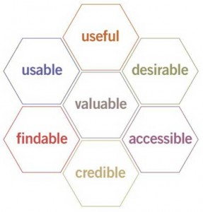 Peter Morville User experience factors