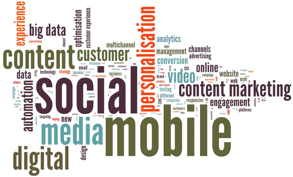 digital marketing trends word cloud