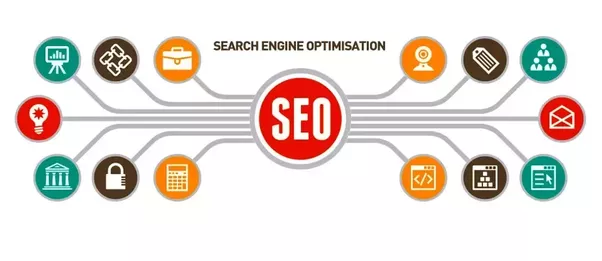 Should You Handle SEO of your Website at your Own or Hire one of the Miami Best SEO Company